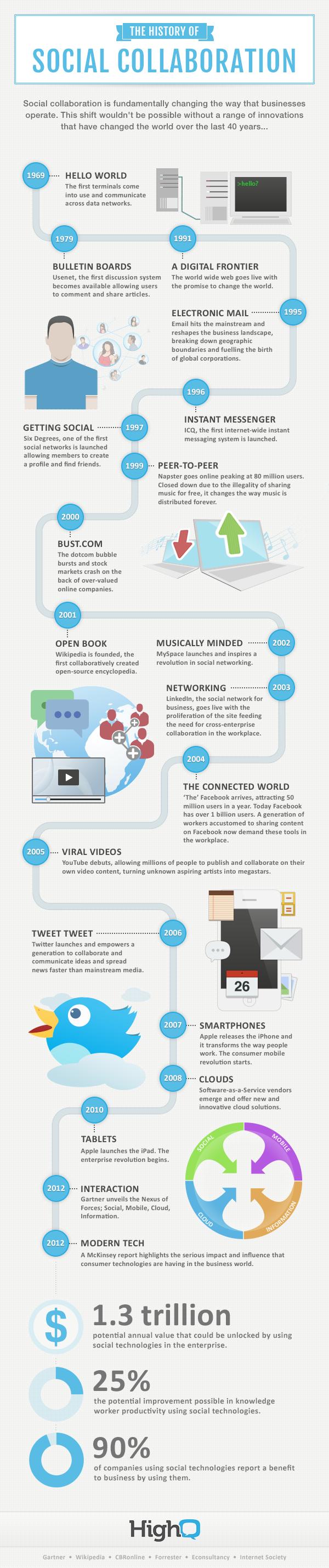 HighQ_infographic_v3b_3155