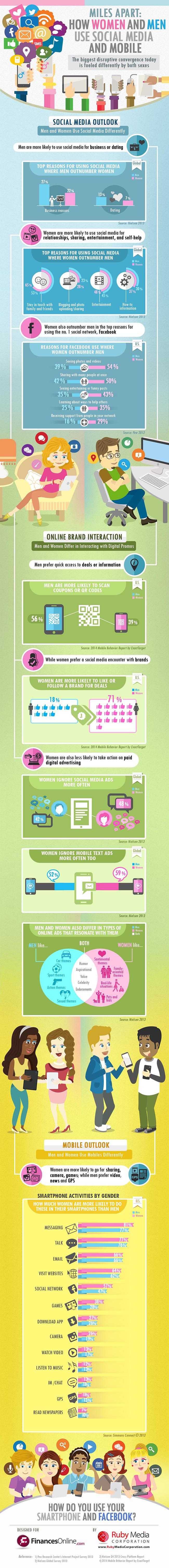 miles-apart-women-social-media-infographic