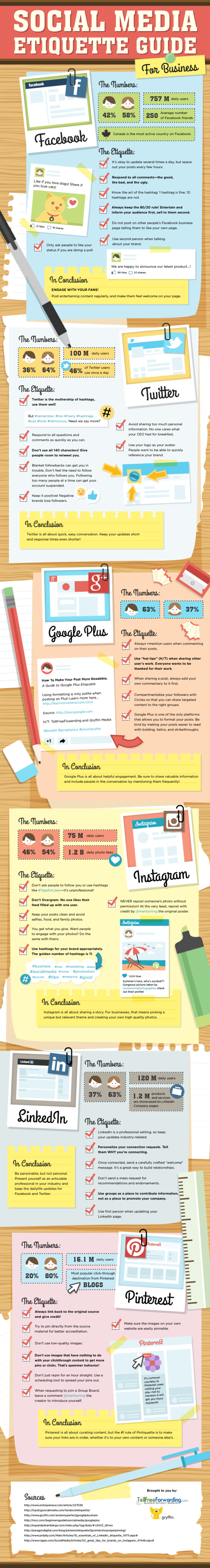 Social_media_etiquette