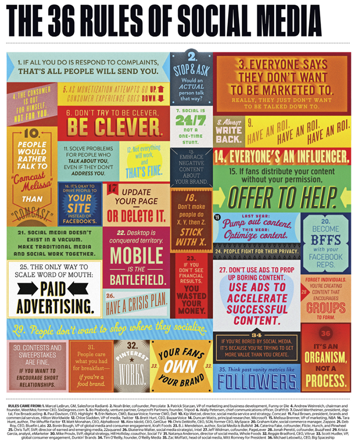 36rulesofSOCIALMEDIA