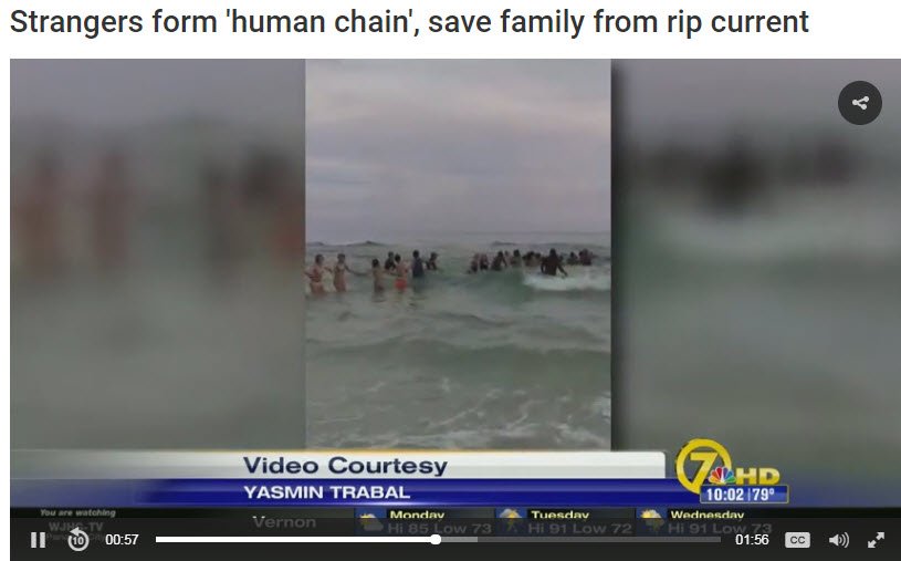 Beach Rescue- Panama City Beach -Human Chain